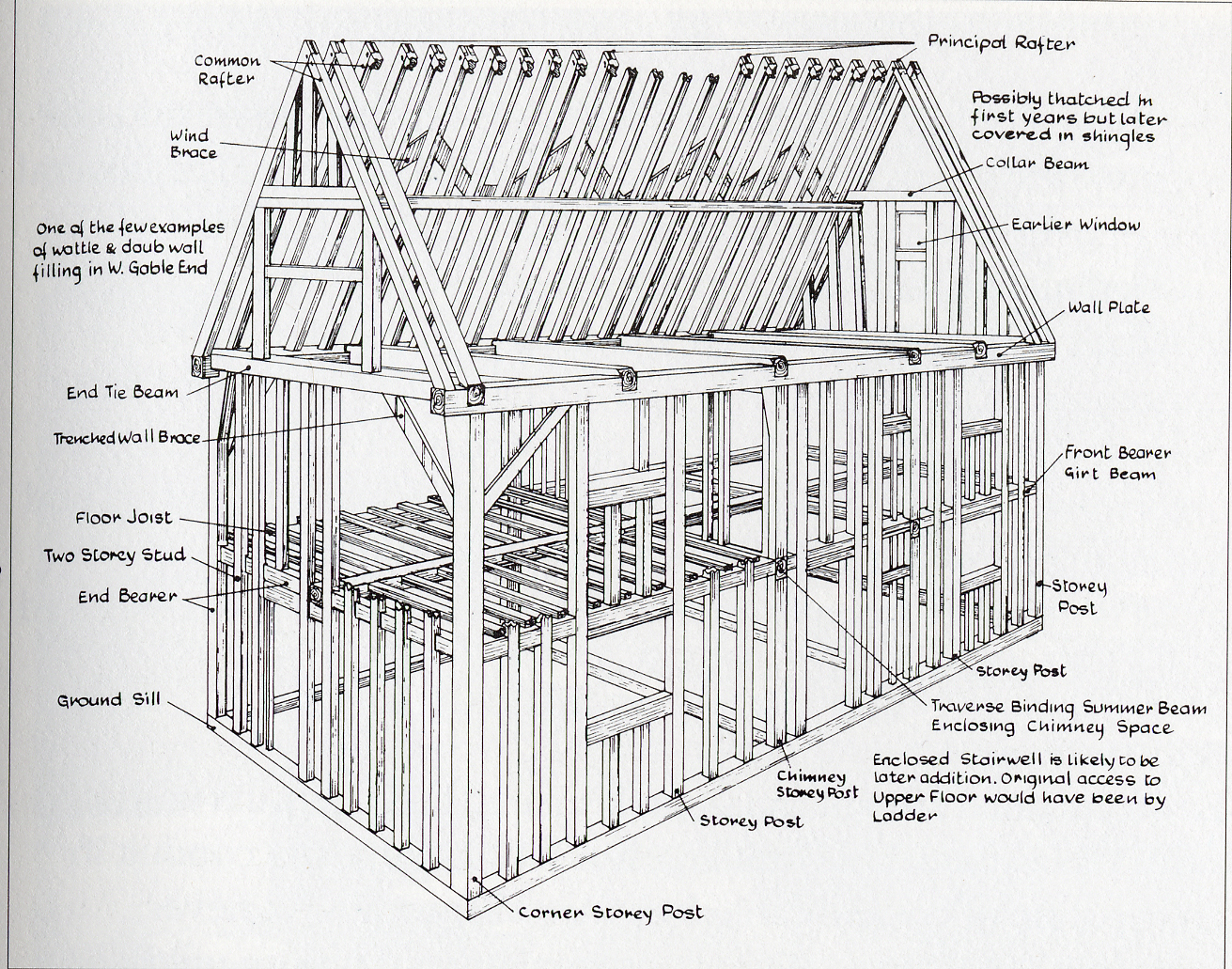 Nsw Timber Framing Manual Pdf
